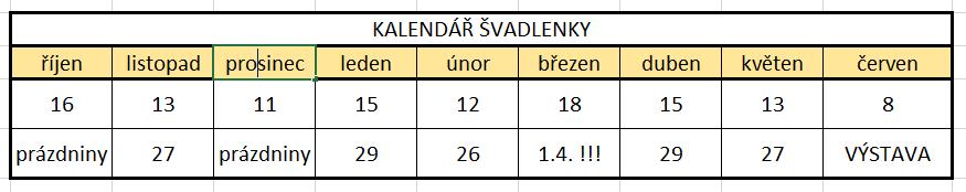 Kalendář Švadlenky