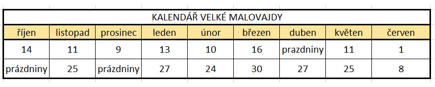 Kalendář Velké Mlaovajdy