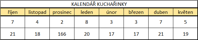 2020 -21