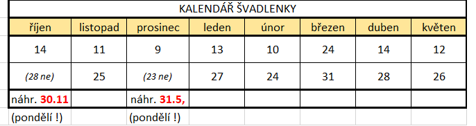 Svadlenka 20 -21