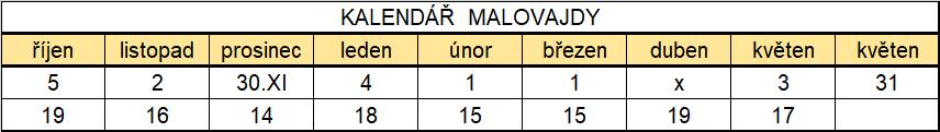 Malovajda kalendář 21