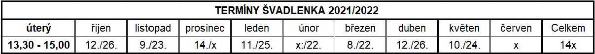 Termíny Švadlenka.